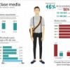Niño-Becerra: La clase media desaparecera